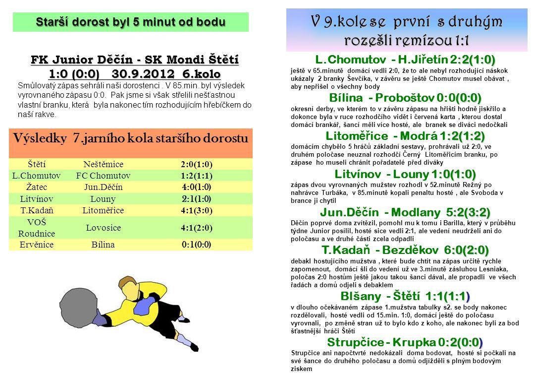 V 9.kole se první s druhým rozešli remízou 1:1 :2(1:0) L.Chomutov - H.Ji ř etín 2:2(1:0) ještě v 65.minutě domácí vedli 2:0, že to ale nebyl rozhodují