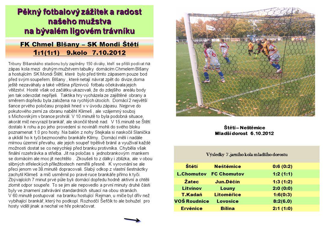 FK Chmel Blšany – SK Mondi Štětí 1 :1(1:1) 9.kolo 7.10.2012 Tribuny Blšanského stadionu byly zaplněny 150 diváky, kteří se přišli podívat na zápas kol