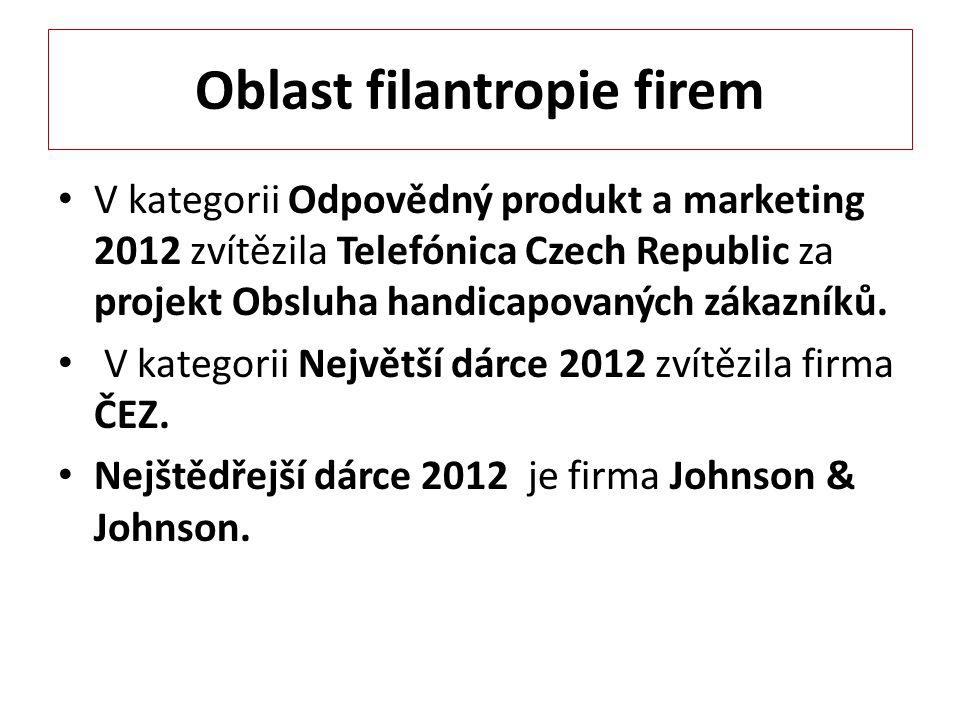 Oblast filantropie firem V kategorii Odpovědný produkt a marketing 2012 zvítězila Telefónica Czech Republic za projekt Obsluha handicapovaných zákazníků.