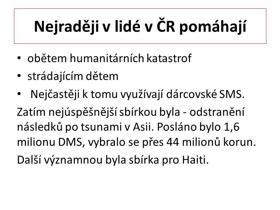 Nejraději v lidé v ČR pomáhají obětem humanitárních katastrof strádajícím dětem Nejčastěji k tomu využívají dárcovské SMS.