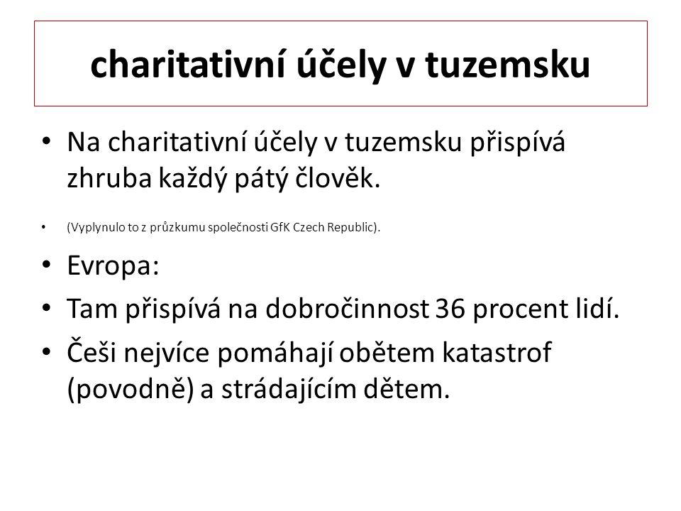 charitativní účely v tuzemsku Na charitativní účely v tuzemsku přispívá zhruba každý pátý člověk.
