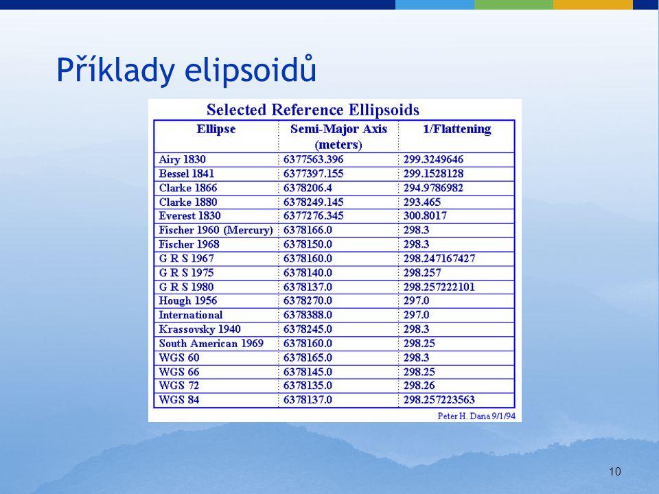 10 Příklady elipsoidů
