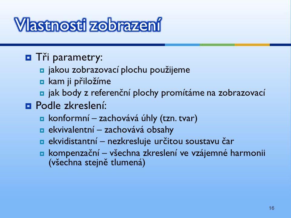 16  Tři parametry:  jakou zobrazovací plochu použijeme  kam ji přiložíme  jak body z referenční plochy promítáme na zobrazovací  Podle zkreslení:  konformní – zachovává úhly (tzn.