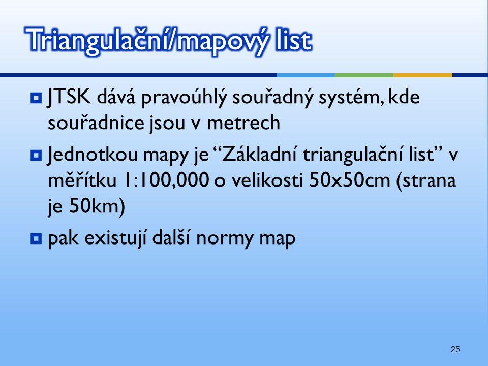 25  JTSK dává pravoúhlý souřadný systém, kde souřadnice jsou v metrech  Jednotkou mapy je Základní triangulační list v měřítku 1:100,000 o velikosti 50x50cm (strana je 50km)  pak existují další normy map