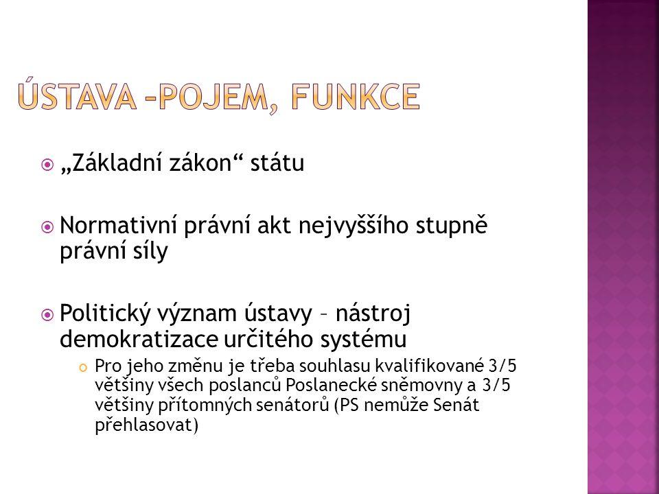  výslovný projev vůle  dobrovolně  Kdy nedojde k pozbytí státního občanství ČR:  nabytí cizího státního občanství v souvislosti s manželstvím a za jeho trvání  nabytí cizího státního občanství narozením