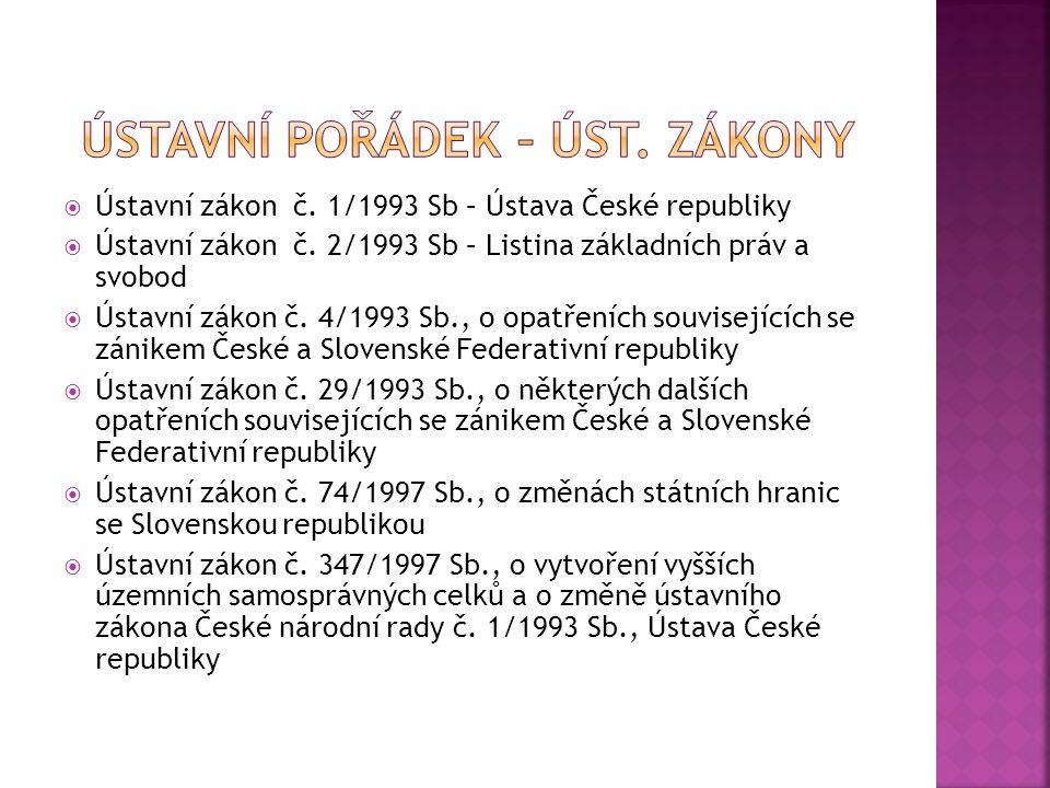  Ústavní zákon č.110/1998 Sb., o bezpečnosti České republiky  Ústavní zákon č.