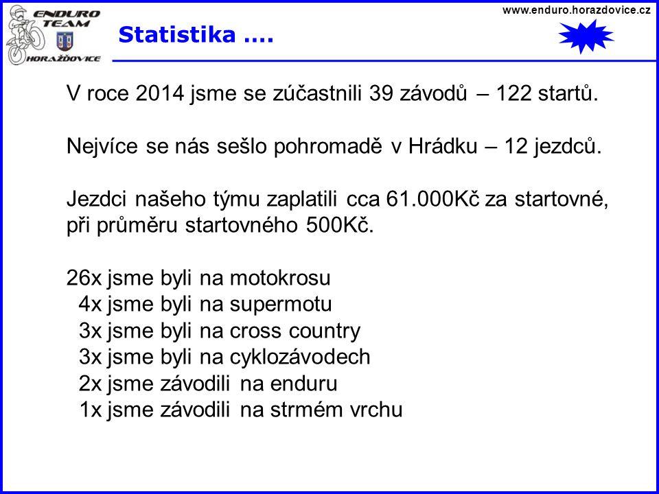 www.enduro.horazdovice.cz Statistika …. V roce 2014 jsme se zúčastnili 39 závodů – 122 startů. Nejvíce se nás sešlo pohromadě v Hrádku – 12 jezdců. Je