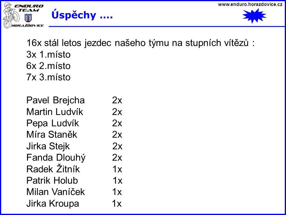 www.enduro.horazdovice.cz Úspěchy …. 16x stál letos jezdec našeho týmu na stupních vítězů : 3x 1.místo 6x 2.místo 7x 3.místo Pavel Brejcha2x Martin Lu