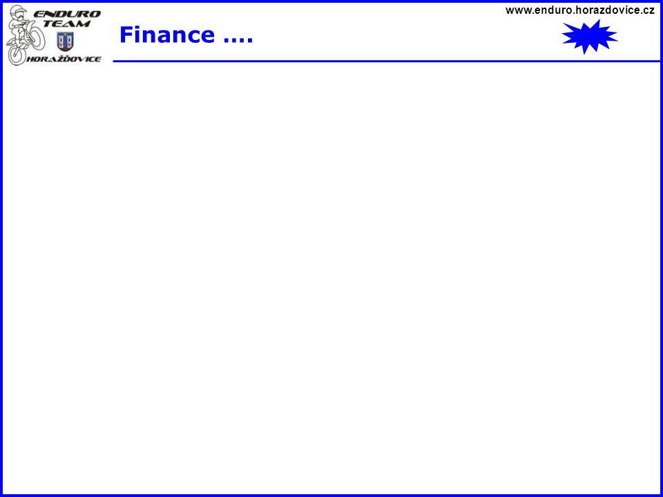 www.enduro.horazdovice.cz Finance ….