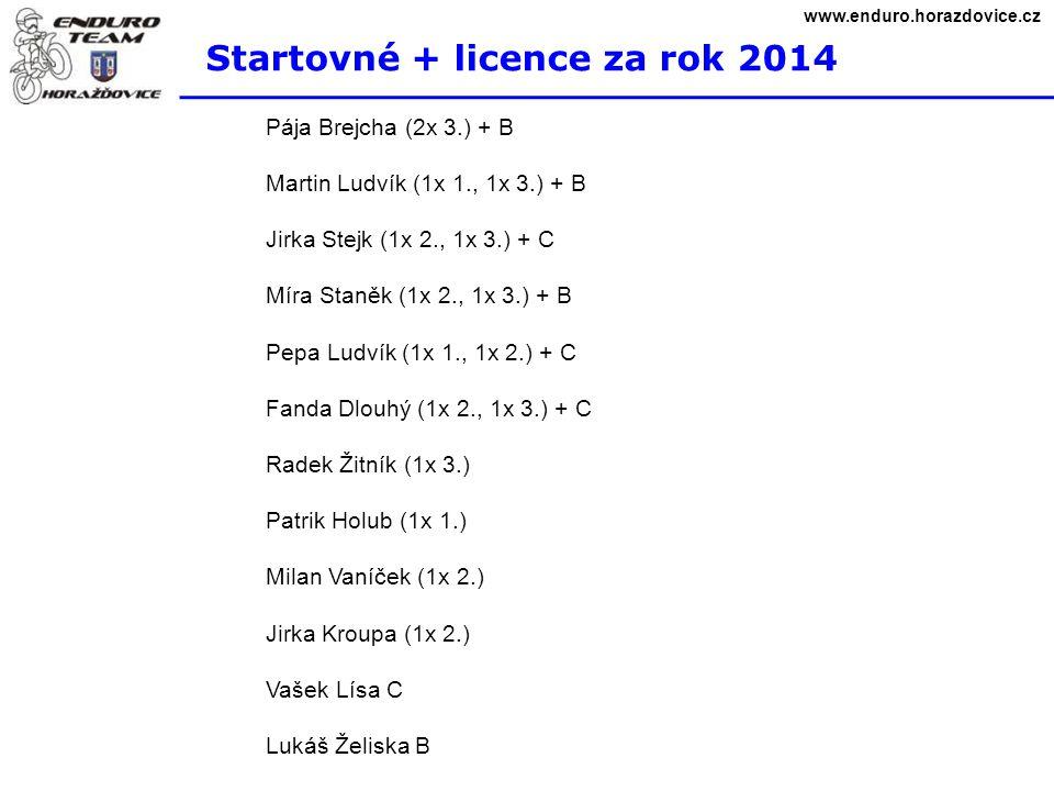 www.enduro.horazdovice.cz Startovné + licence za rok 2014 Pája Brejcha (2x 3.) + B Martin Ludvík (1x 1., 1x 3.) + B Jirka Stejk (1x 2., 1x 3.) + C Mír