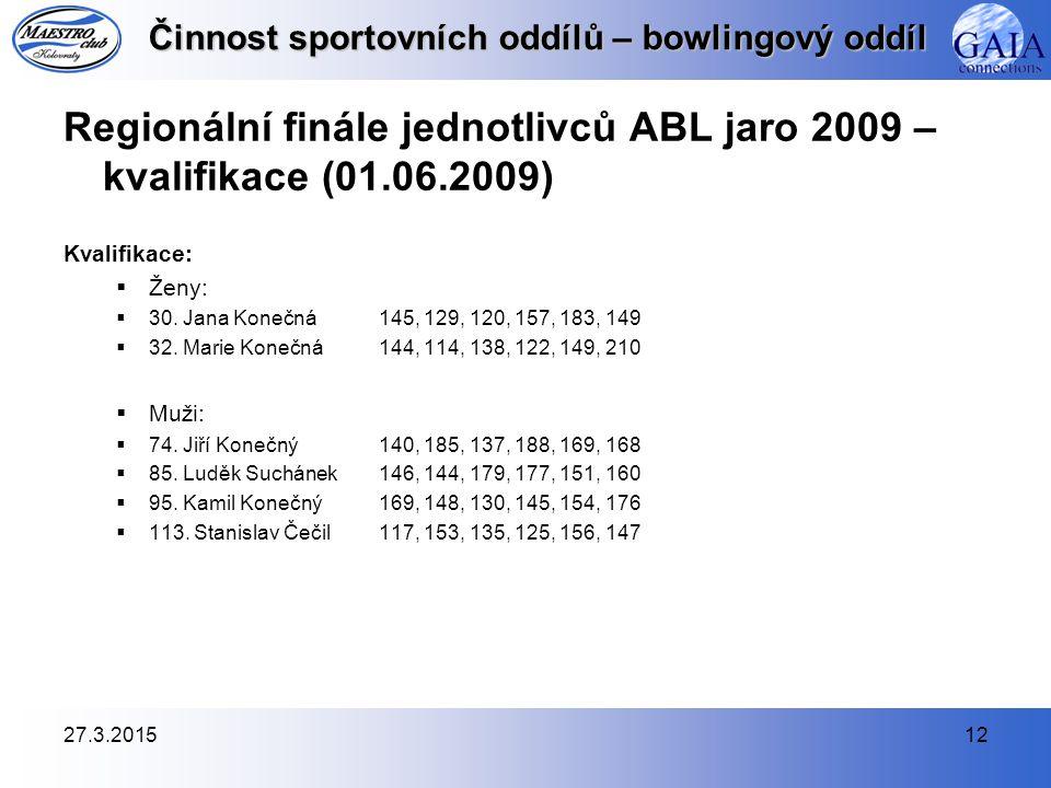 27.3.201512 Činnost sportovních oddílů – bowlingový oddíl Regionální finále jednotlivců ABL jaro 2009 – kvalifikace (01.06.2009) Kvalifikace:  Ženy: