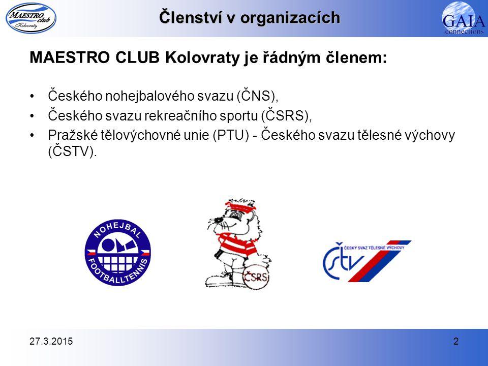 27.3.20152 Členství v organizacích MAESTRO CLUB Kolovraty je řádným členem: Českého nohejbalového svazu (ČNS), Českého svazu rekreačního sportu (ČSRS)