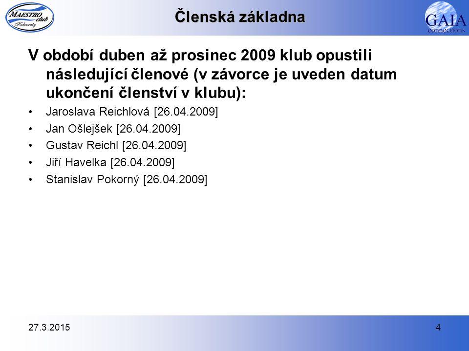 27.3.20154 Členská základna V období duben až prosinec 2009 klub opustili následující členové (v závorce je uveden datum ukončení členství v klubu): J