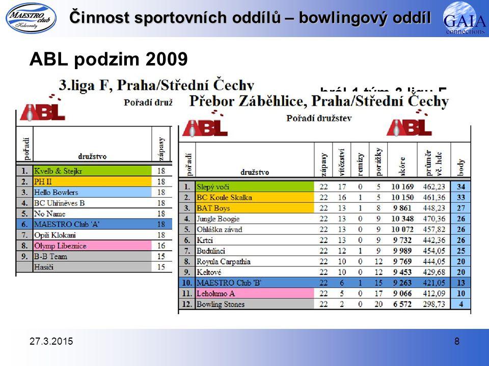 """ABL podzim 2009 Ve čtyřech hracích dnech podzimní ABL hrál 1 tým 3.ligu F region Praha/Střední Čechy (""""A"""") a 1 tým hrál v záběhlickém přeboru, region"""