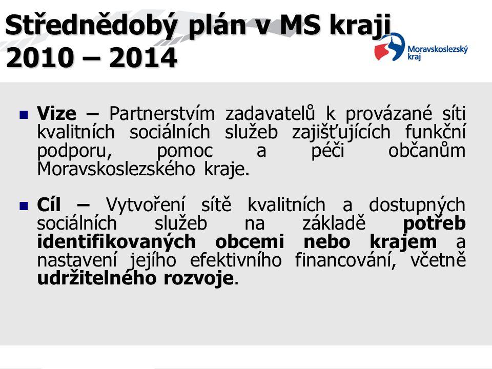 Střednědobý plán v MS kraji 2010 – 2014 Vize – Partnerstvím zadavatelů k provázané síti kvalitních sociálních služeb zajišťujících funkční podporu, po