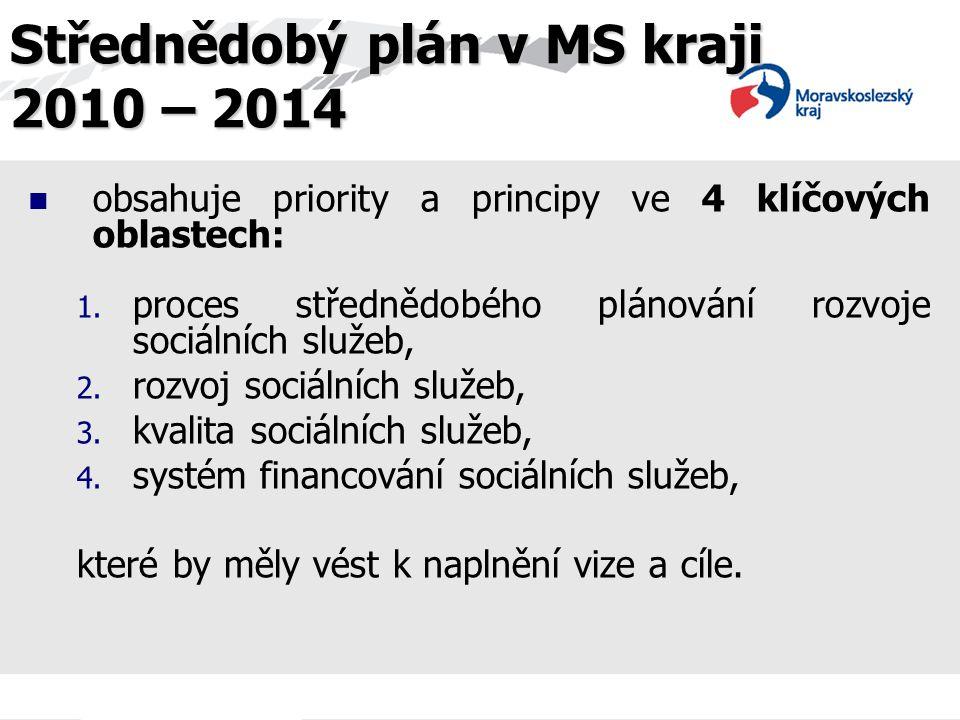 Střednědobý plán v MS kraji 2010 – 2014 obsahuje priority a principy ve 4 klíčových oblastech: 1. proces střednědobého plánování rozvoje sociálních sl