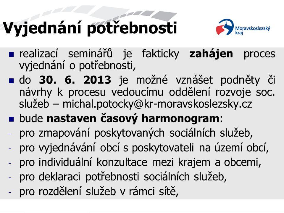Vyjednání potřebnosti realizací seminářů je fakticky zahájen proces vyjednání o potřebnosti, do 30. 6. 2013 je možné vznášet podněty či návrhy k proce
