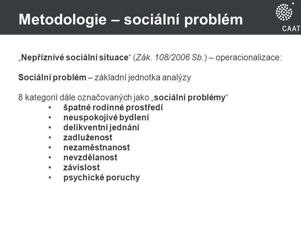 """Metodologie – sociální problém """"Nepříznivé sociální situace (Zák."""