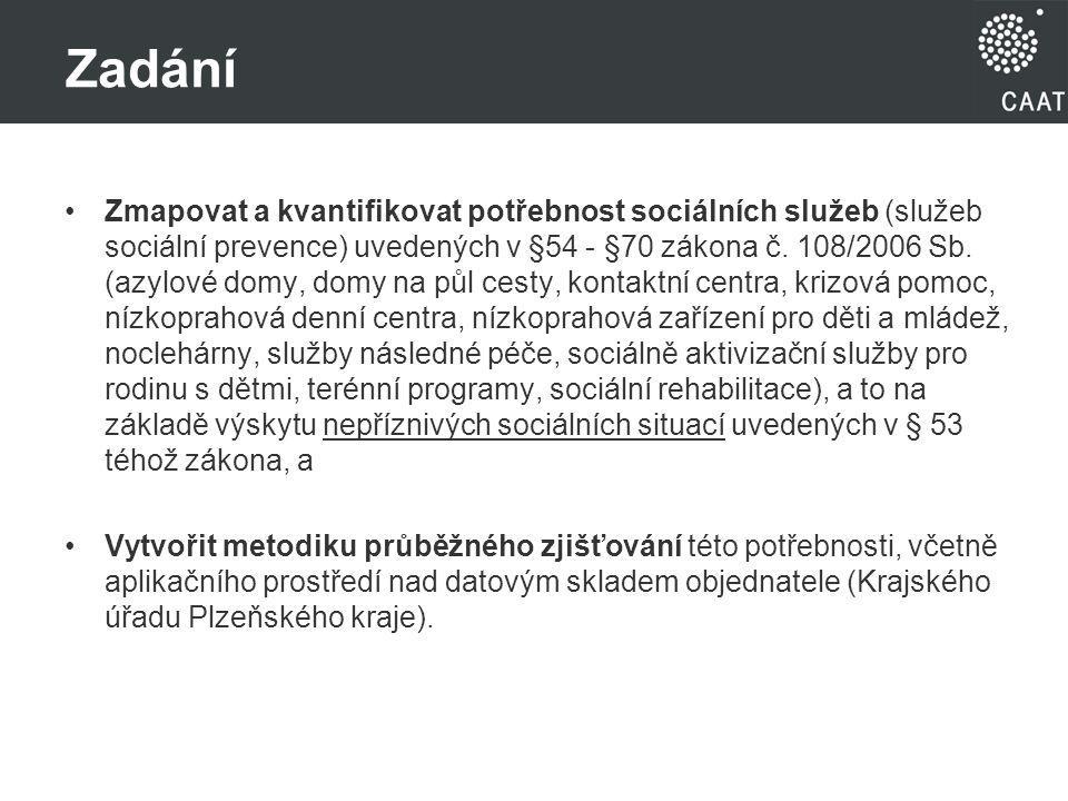 Výstupy Softwarová aplikace APOSS (Analýza potřebnosti sociálních služeb) vyhodnocující aktuální data vztahující se ke službám sociální prevence v Plzeňském kraji a k míře potřebnosti těchto služeb Přehled zdrojů, čili datových souborů obsahujících údaje relevantní vzhledem k oblasti služeb sociální prevence, resp.