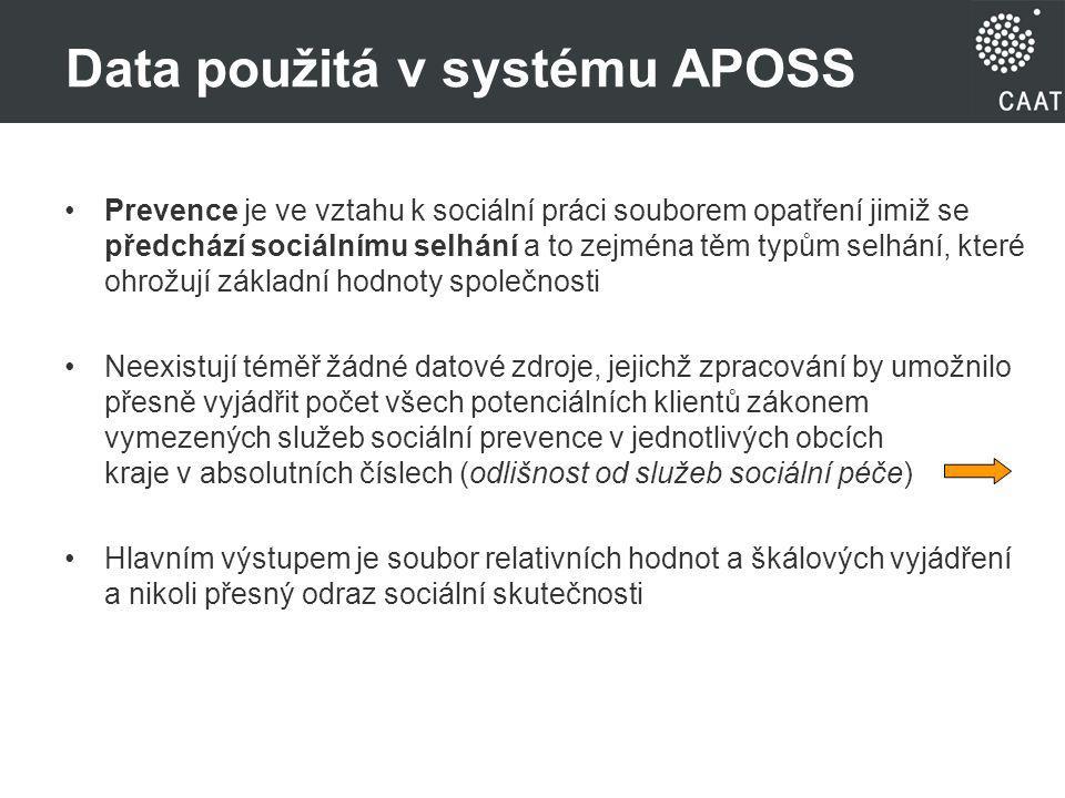 Data použitá v systému APOSS Prevence je ve vztahu k sociální práci souborem opatření jimiž se předchází sociálnímu selhání a to zejména těm typům selhání, které ohrožují základní hodnoty společnosti Neexistují téměř žádné datové zdroje, jejichž zpracování by umožnilo přesně vyjádřit počet všech potenciálních klientů zákonem vymezených služeb sociální prevence v jednotlivých obcích kraje v absolutních číslech (odlišnost od služeb sociální péče) Hlavním výstupem je soubor relativních hodnot a škálových vyjádření a nikoli přesný odraz sociální skutečnosti