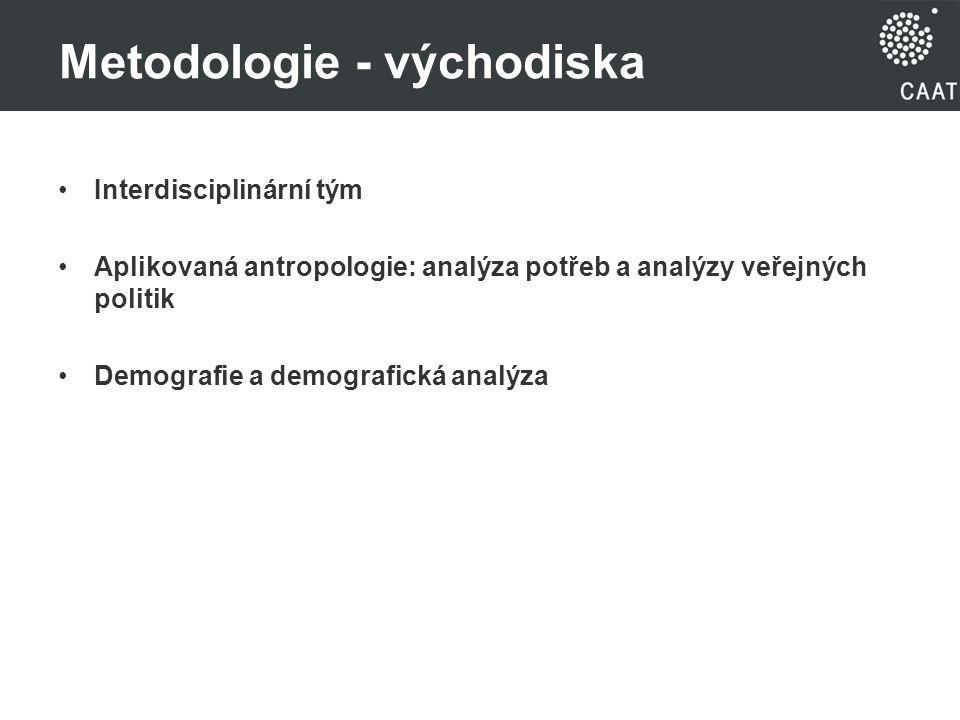 Metodologie - východiska Interdisciplinární tým Aplikovaná antropologie: analýza potřeb a analýzy veřejných politik Demografie a demografická analýza