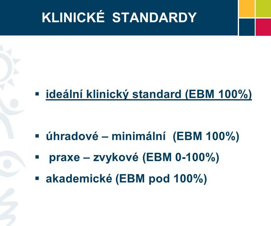 KLINICKÉ STANDARDY  ideální klinický standard (EBM 100%)  úhradové – minimální (EBM 100%)  praxe – zvykové (EBM 0-100%)  akademické (EBM pod 100%)