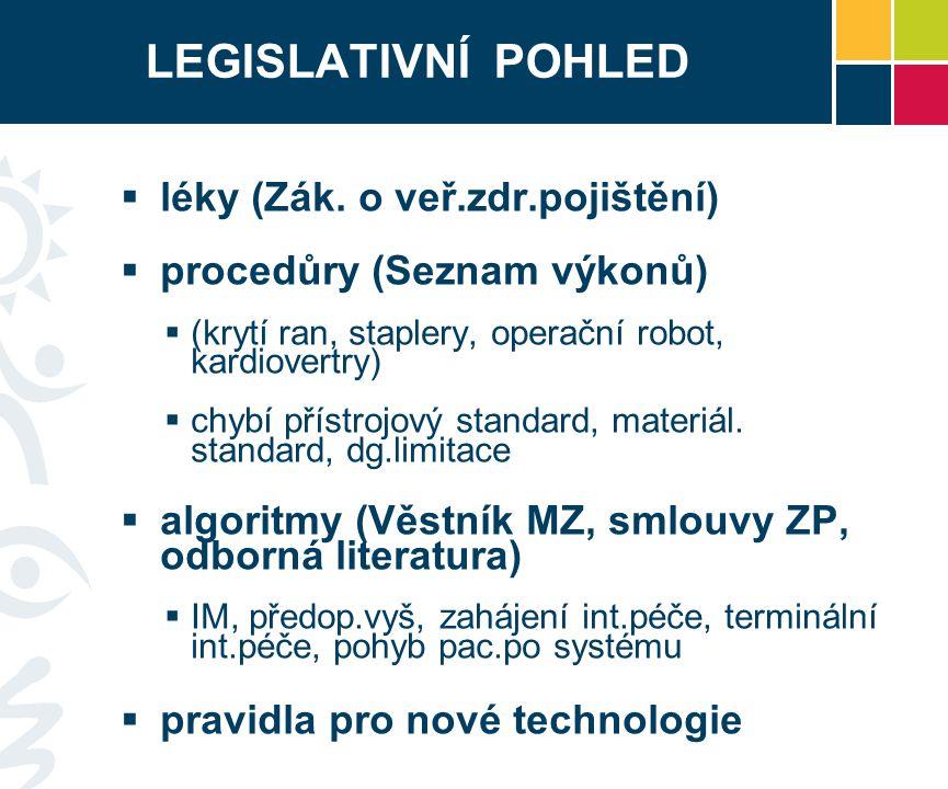 LEGISLATIVNÍ POHLED  léky (Zák.