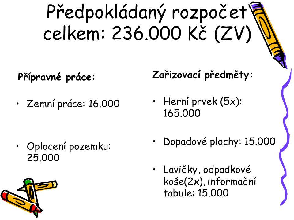 Předpokládaný rozpočet celkem: 236.000 Kč (ZV) Přípravné práce: Zemní práce: 16.000 Oplocení pozemku: 25.000 Zařizovací předměty: Herní prvek (5x): 165.000 Dopadové plochy: 15.000 Lavičky, odpadkové koše(2x), informační tabule: 15.000