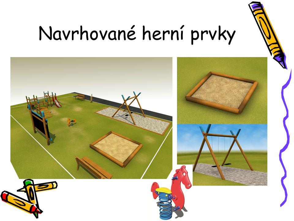 Navrhované herní prvky