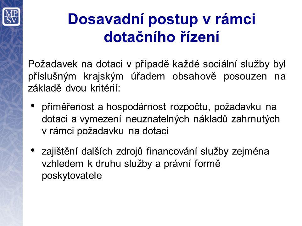 Dosavadní postup v rámci dotačního řízení přiměřenost a hospodárnost rozpočtu, požadavku na dotaci a vymezení neuznatelných nákladů zahrnutých v rámci