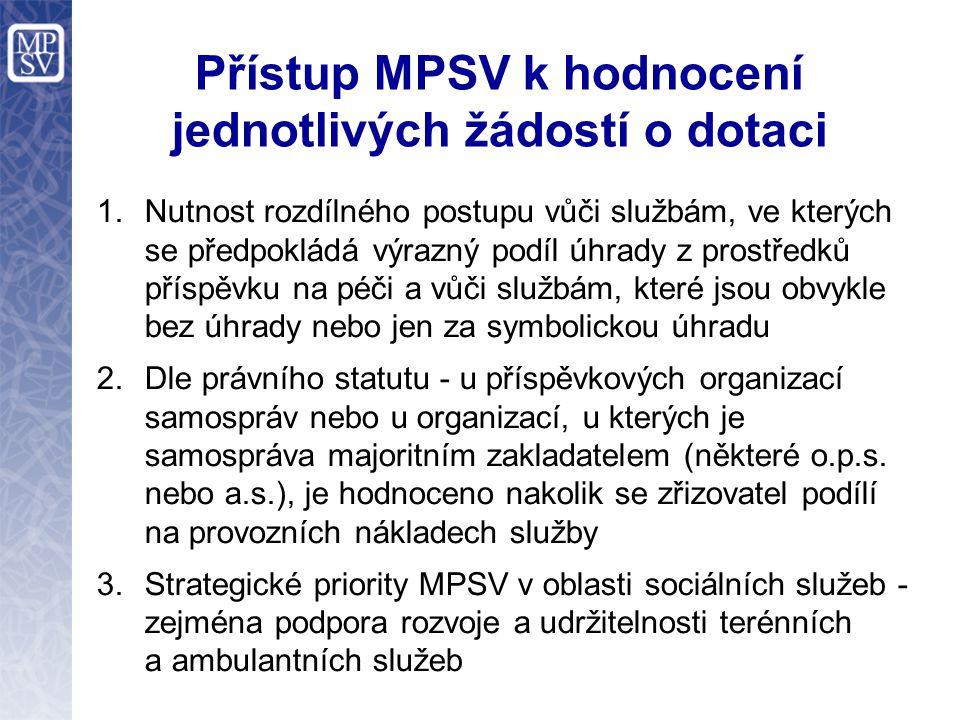 Přístup MPSV k hodnocení jednotlivých žádostí o dotaci 1.Nutnost rozdílného postupu vůči službám, ve kterých se předpokládá výrazný podíl úhrady z pro