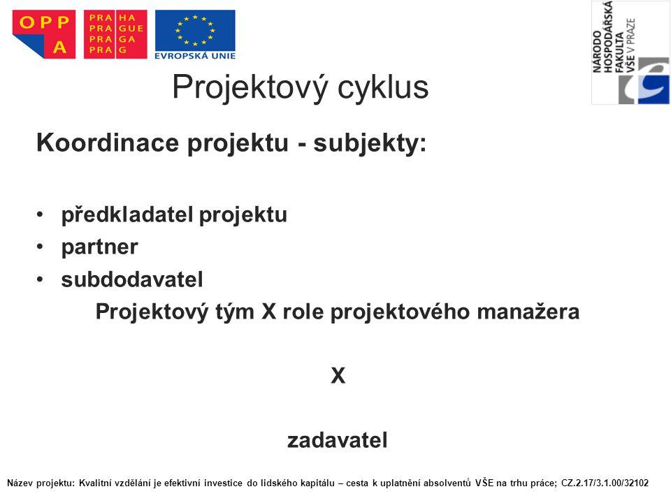 Projektový cyklus Koordinace projektu - subjekty: předkladatel projektu partner subdodavatel Projektový tým X role projektového manažera X zadavatel N