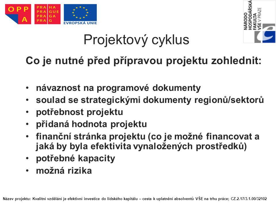 Projektový cyklus Rizika přípravy a realizace projektů: míra dodržování principu partnerství dlouhodobost strategických projektových záměrů dodržování způsobilosti (uznatelnosti) nákladů nezbytnost pro dosažení cíle projektu náklady, které skutečně vznikly po dni uzavření smlouvy o financování (ovšem i v těchto případech mohou existovat určité výjimky) soulad s příslušnými předpisy EU a národními pravidly pro účetnictví prokazatelnost a doložitelnost originálů účetních dokladů Název projektu: Kvalitní vzdělání je efektivní investice do lidského kapitálu – cesta k uplatnění absolventů VŠE na trhu práce; CZ.2.17/3.1.00/32102