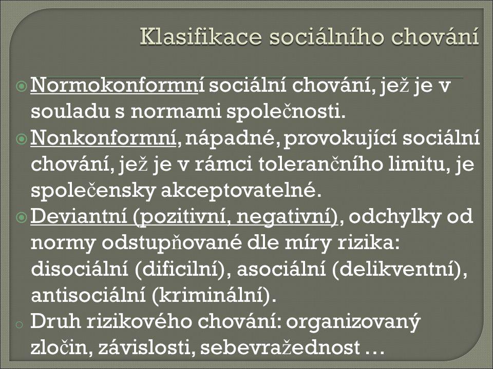  Normokonformní sociální chování, je ž je v souladu s normami spole č nosti.