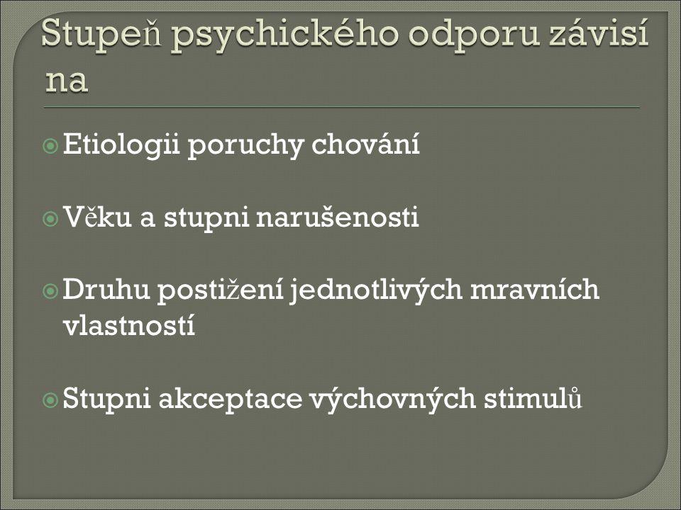  Etiologii poruchy chování  V ě ku a stupni narušenosti  Druhu posti ž ení jednotlivých mravních vlastností  Stupni akceptace výchovných stimul ů