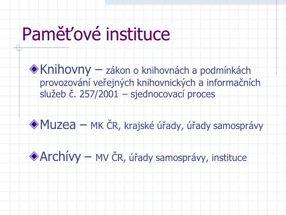 Paměťové instituce Knihovny – zákon o knihovnách a podmínkách provozování veřejných knihovnických a informačních služeb č.