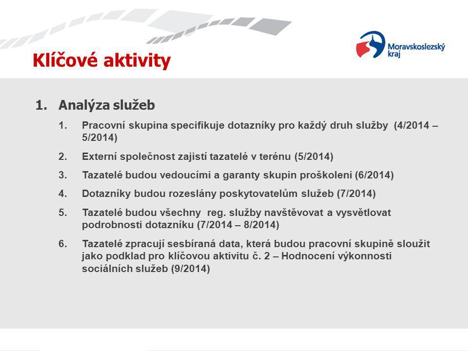 Klíčové aktivity 1.Analýza služeb 1.Pracovní skupina specifikuje dotazníky pro každý druh služby (4/2014 – 5/2014) 2.Externí společnost zajistí tazate