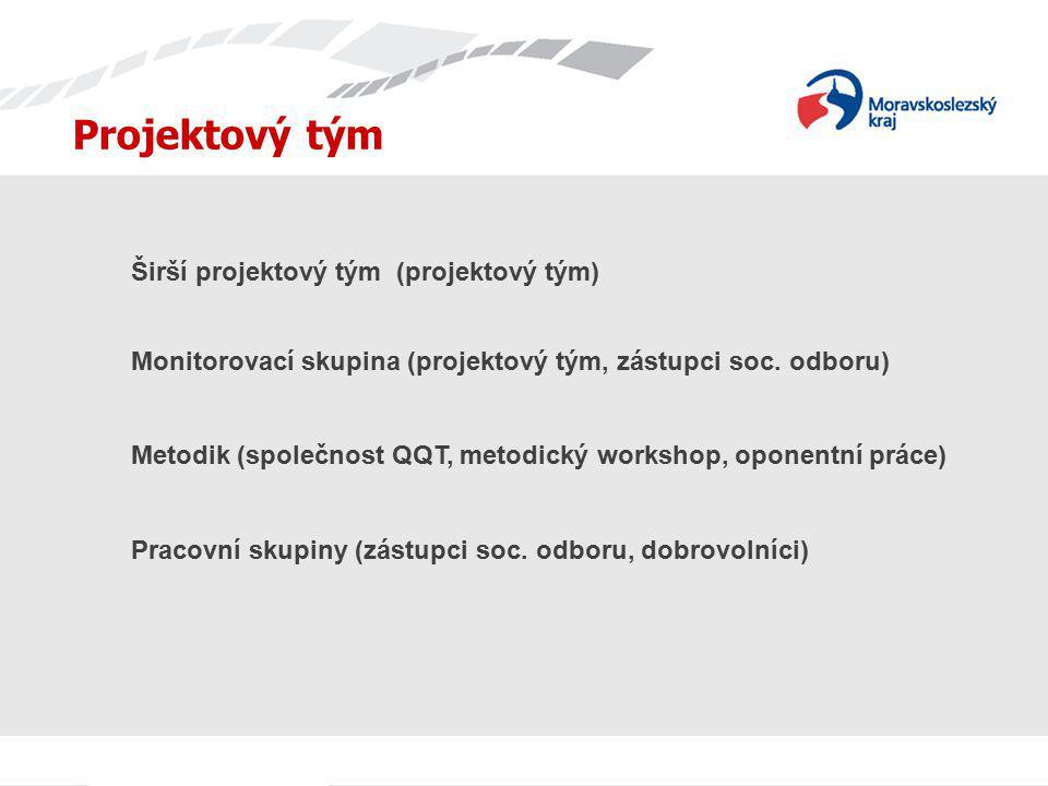 Projektový tým Širší projektový tým (projektový tým) Monitorovací skupina (projektový tým, zástupci soc. odboru) Metodik (společnost QQT, metodický wo