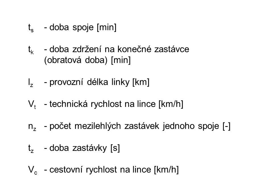 t s - doba spoje [min] t k - doba zdržení na konečné zastávce (obratová doba) [min] l z - provozní délka linky [km] V t - technická rychlost na lince [km/h] n z - počet mezilehlých zastávek jednoho spoje [-] t z - doba zastávky [s] V c - cestovní rychlost na lince [km/h]