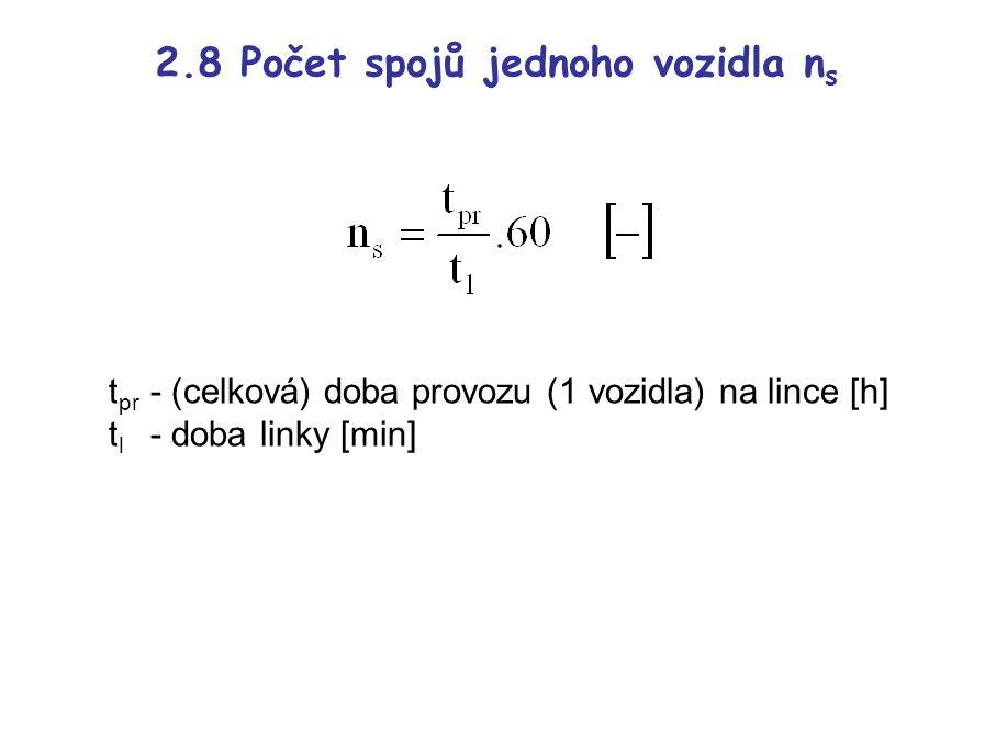 2.8 Počet spojů jednoho vozidla n s t pr - (celková) doba provozu (1 vozidla) na lince [h] t l - doba linky [min]