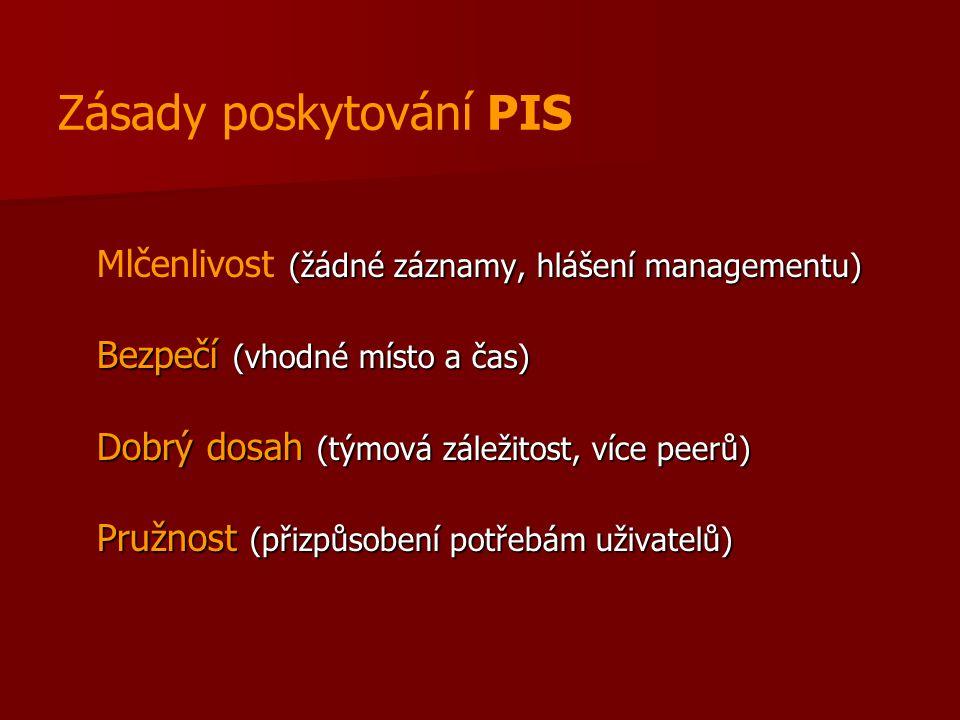 Zásady poskytování PIS (žádné záznamy, hlášení managementu) Mlčenlivost (žádné záznamy, hlášení managementu) Bezpečí (vhodné místo a čas) Dobrý dosah (týmová záležitost, více peerů) Pružnost (přizpůsobení potřebám uživatelů)