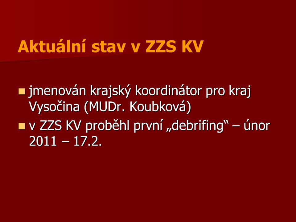 Aktuální stav v ZZS KV jmenován krajský koordinátor pro kraj Vysočina (MUDr.