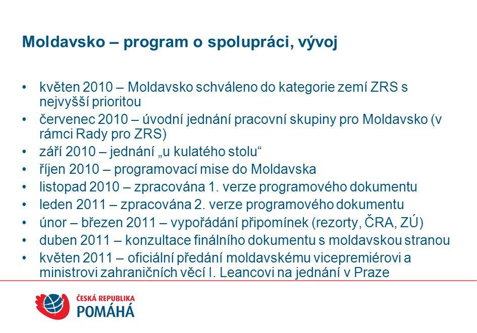 """Moldavsko – program o spolupráci, vývoj květen 2010 – Moldavsko schváleno do kategorie zemí ZRS s nejvyšší prioritou červenec 2010 – úvodní jednání pracovní skupiny pro Moldavsko (v rámci Rady pro ZRS) září 2010 – jednání """"u kulatého stolu říjen 2010 – programovací mise do Moldavska listopad 2010 – zpracována 1."""