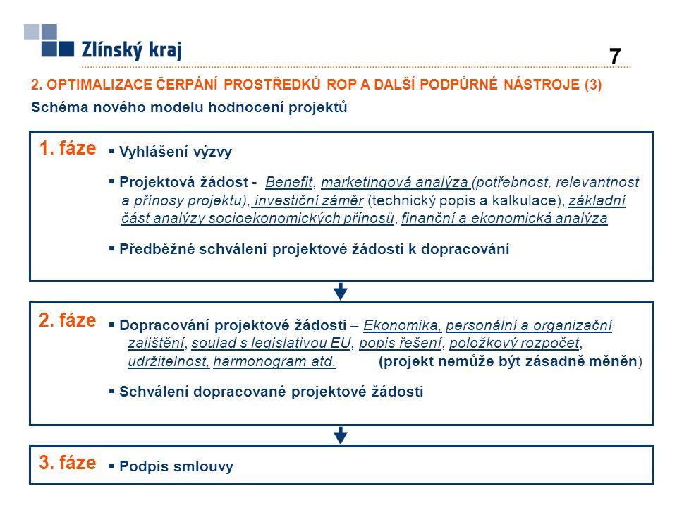 """Nový nástroj financování projektů – program """"PODPORA EU  Krátkodobé úvěry se zvýhodněnou úrokovou sazbou, poskytované subjektům realizujícím projekt spolufinancovaný z prostředků EU (ROP Střední Morava, OP Přeshraniční spolupráce ČR-SR) za účelem překlenutí období mezi schválením projektu a vyplacením dotace na jeho realizaci  Poskytovatel úvěru:Regionální podpůrný zdroj s.r.o."""