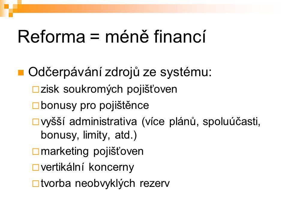 Reforma = méně financí Odčerpávání zdrojů ze systému:  zisk soukromých pojišťoven  bonusy pro pojištěnce  vyšší administrativa (více plánů, spoluúčasti, bonusy, limity, atd.)  marketing pojišťoven  vertikální koncerny  tvorba neobvyklých rezerv
