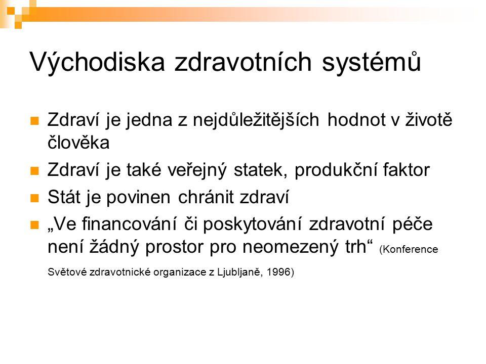 """Východiska zdravotních systémů Zdraví je jedna z nejdůležitějších hodnot v životě člověka Zdraví je také veřejný statek, produkční faktor Stát je povinen chránit zdraví """"Ve financování či poskytování zdravotní péče není žádný prostor pro neomezený trh (Konference Světové zdravotnické organizace z Ljubljaně, 1996)"""