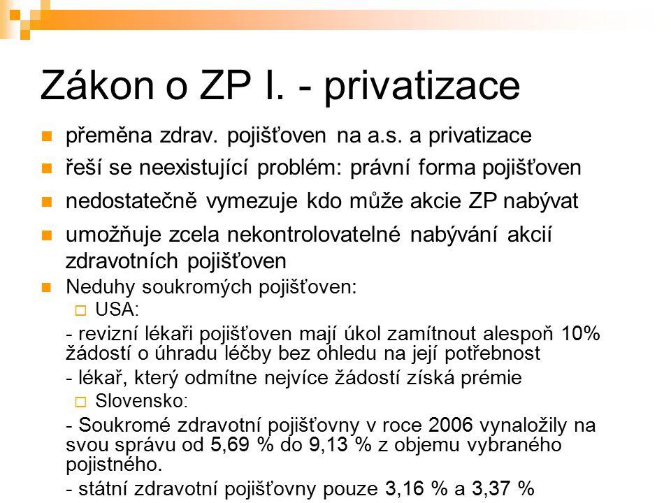 Zákon o ZP I.- privatizace přeměna zdrav. pojišťoven na a.s.