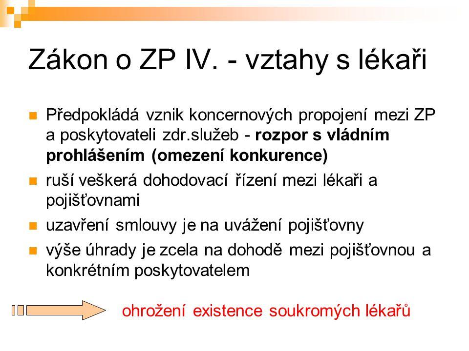 Zákon o ZP IV.