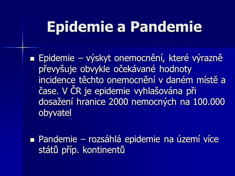Epidemie a Pandemie Epidemie – výskyt onemocnění, které výrazně převyšuje obvykle očekávané hodnoty incidence těchto onemocnění v daném místě a čase.