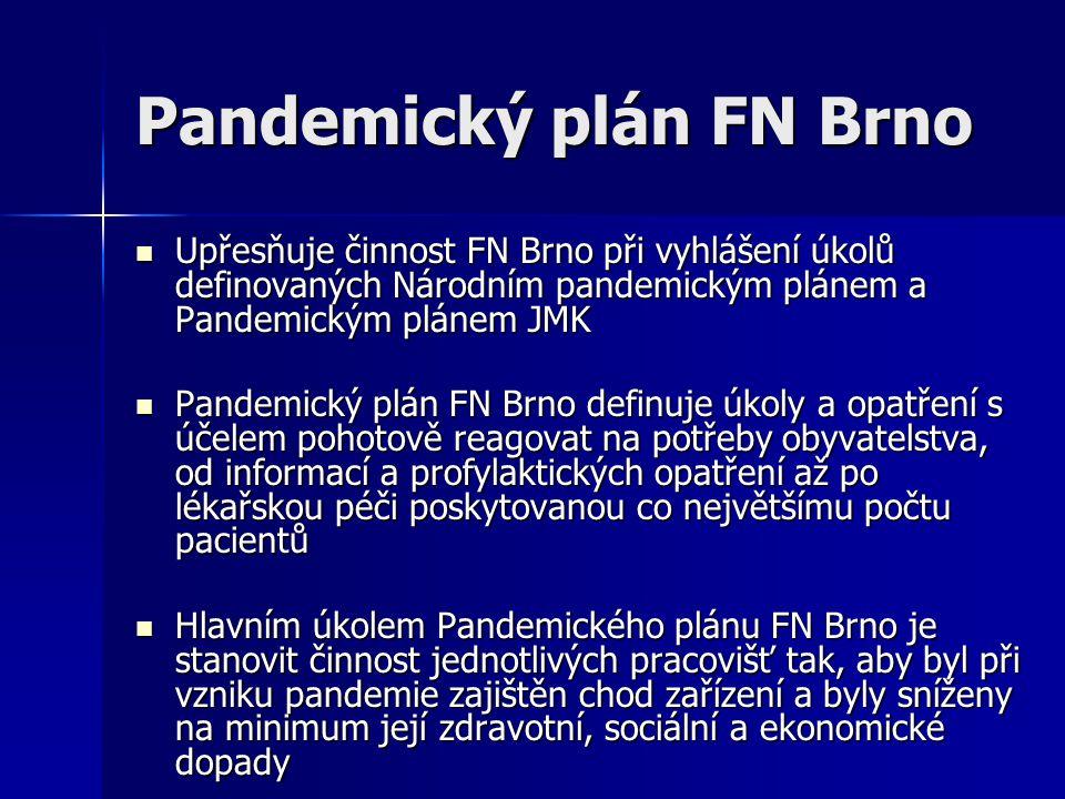 Pandemický plán FN Brno Upřesňuje činnost FN Brno při vyhlášení úkolů definovaných Národním pandemickým plánem a Pandemickým plánem JMK Upřesňuje činn
